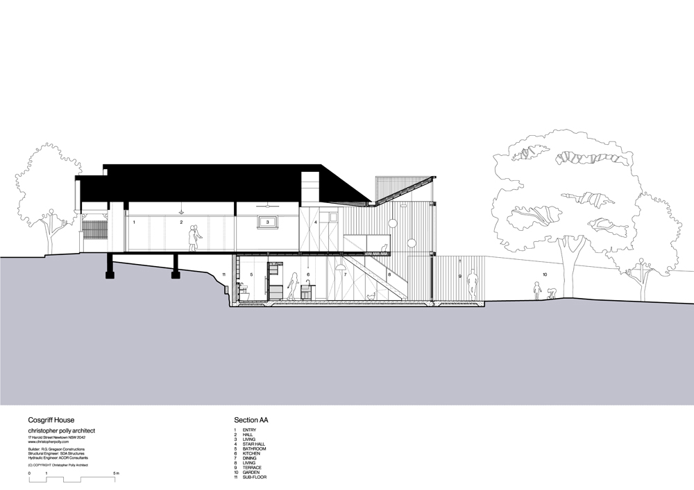 Cosgriff House by Christopher Polly Architects (via Lunchbox Architect)