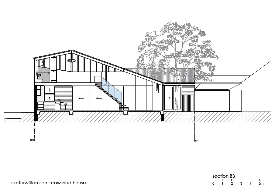 Cowshed house image