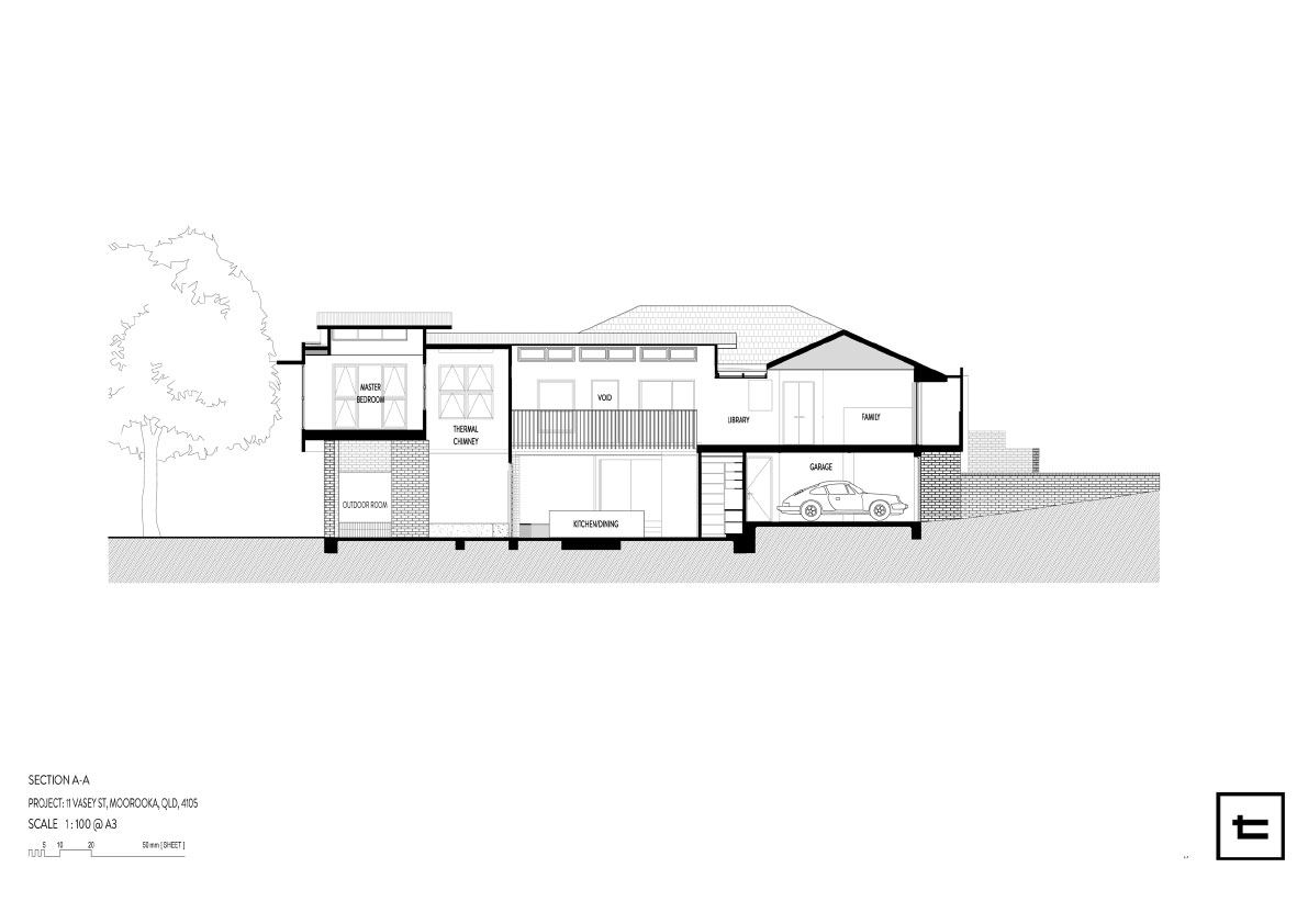 Garden View House