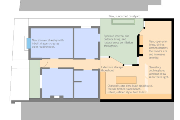 Inner city downsize house proves when it comes to space for Downsize home plans