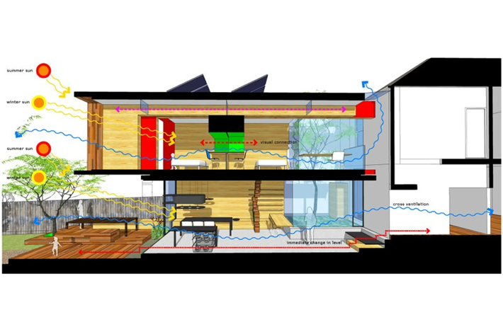 Moor house how do you create a home in 4 5 meters for How do you start building a house