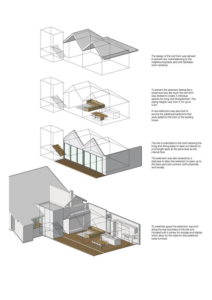 SSK Residence